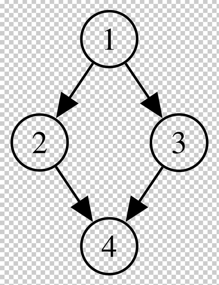 Data Structure Binary Tree Computer Science Binary Search.