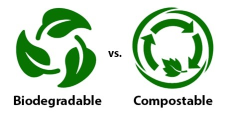 Biodegradable vs. Compostable Packaging Materials.