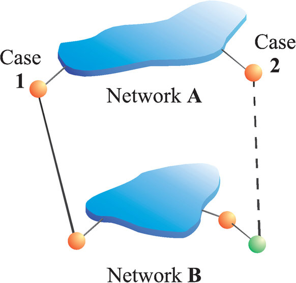 Recovery of Interdependent Networks : Scientific Reports.