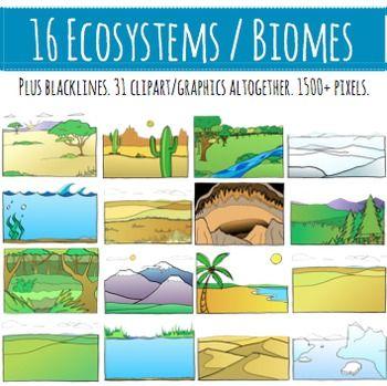 Biomes.