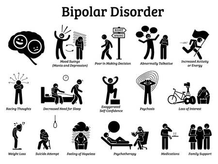 541 Bipolar Disorder Stock Illustrations, Cliparts And Royalty Free.