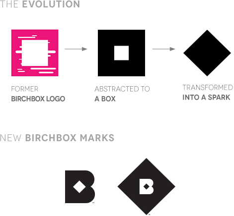 Brand New: New Logo and Identity for Birchbox by Red Antler.