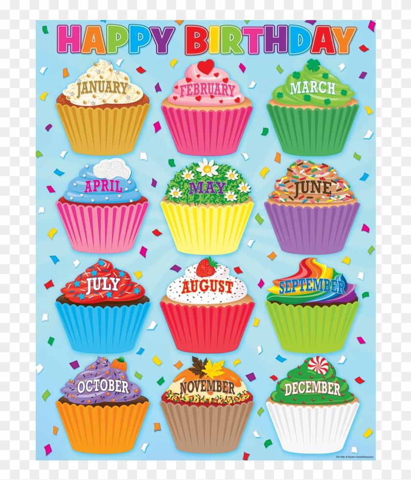 Tcr7626 Cupcakes Happy Birthday Chart Image.