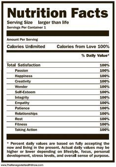 nutrition labels template.
