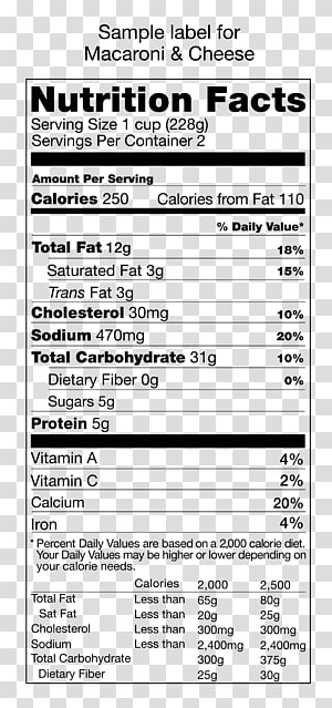 Nutrition Facts Label transparent background PNG cliparts.