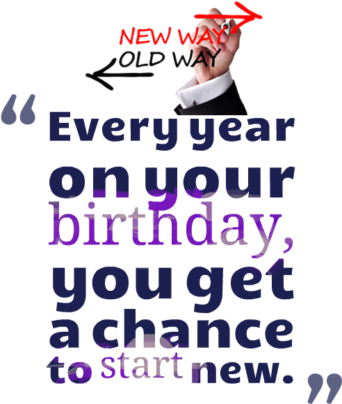 Download Birthday Quotes Png High.