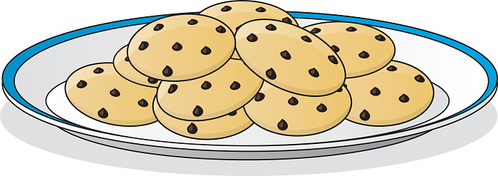 Clipart plate of cookies.
