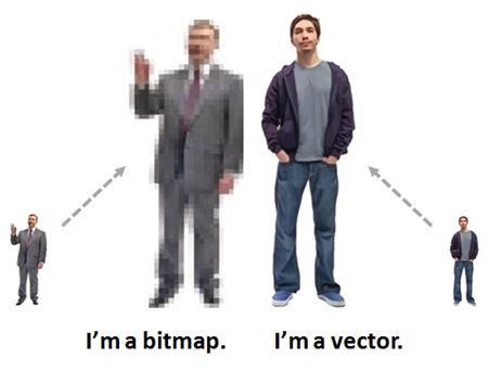 Bitmap clipart.