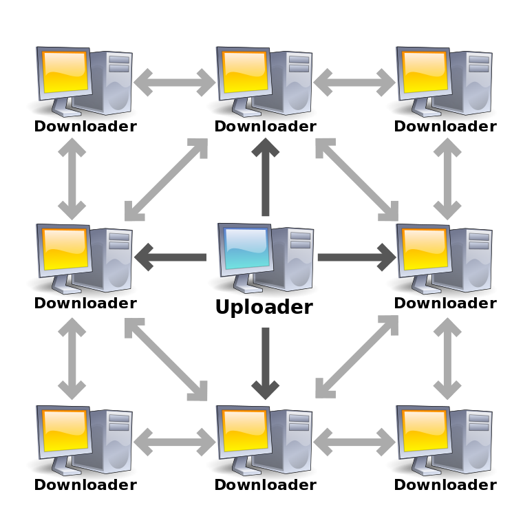 File:BitTorrent network.svg.