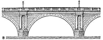 Image result for bridge vector.