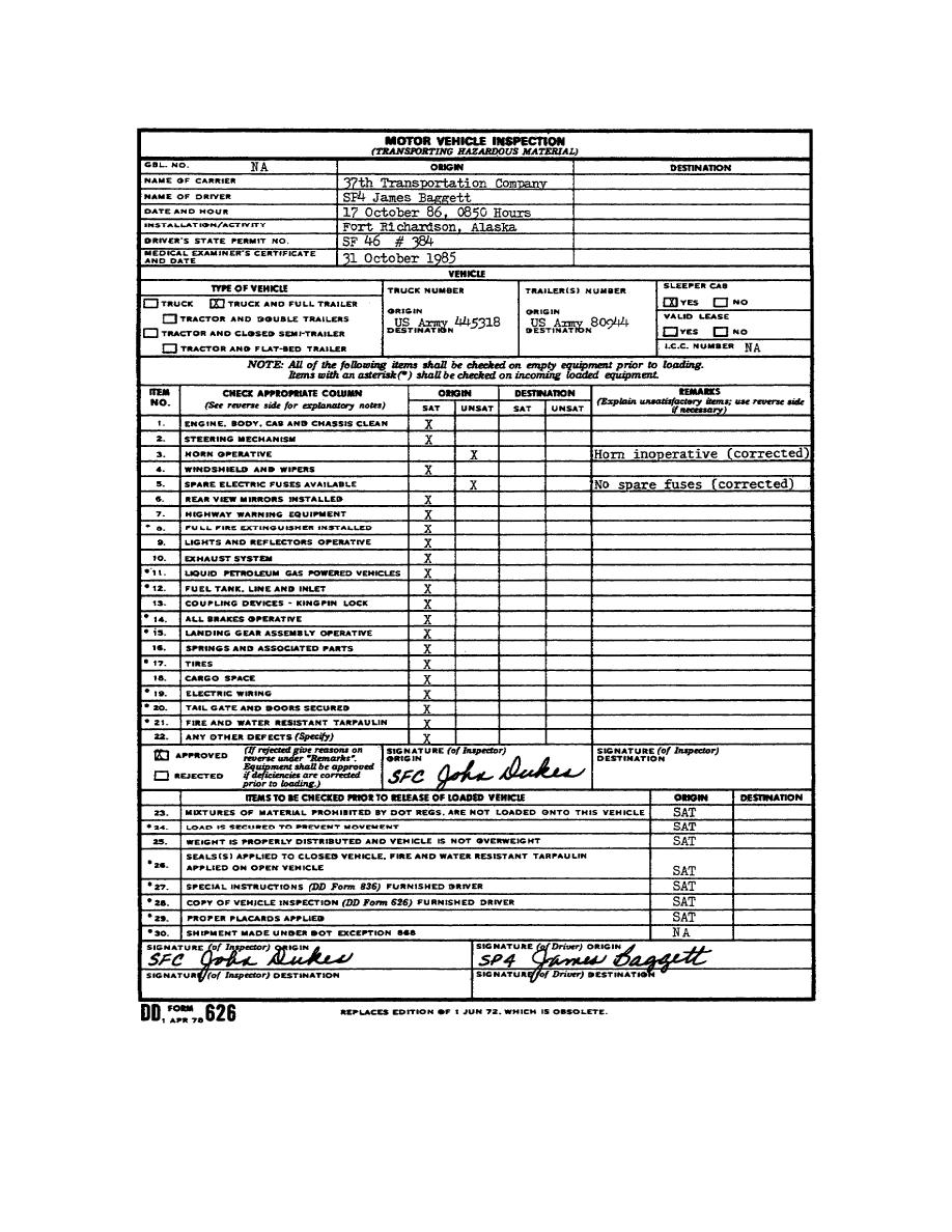 Printables. Template Of A Vehicle Check In List. Gozoneguide.