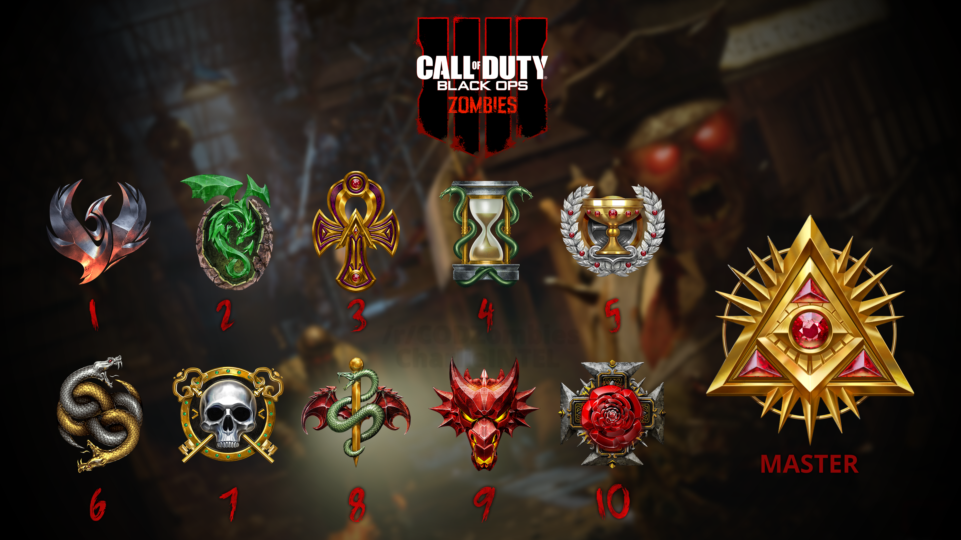 All Black Ops 4 Zombies Prestige Icons (High Quality) : CODZombies.