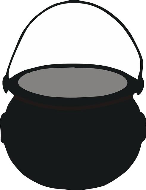 Cooking Pot Outline Clipart.
