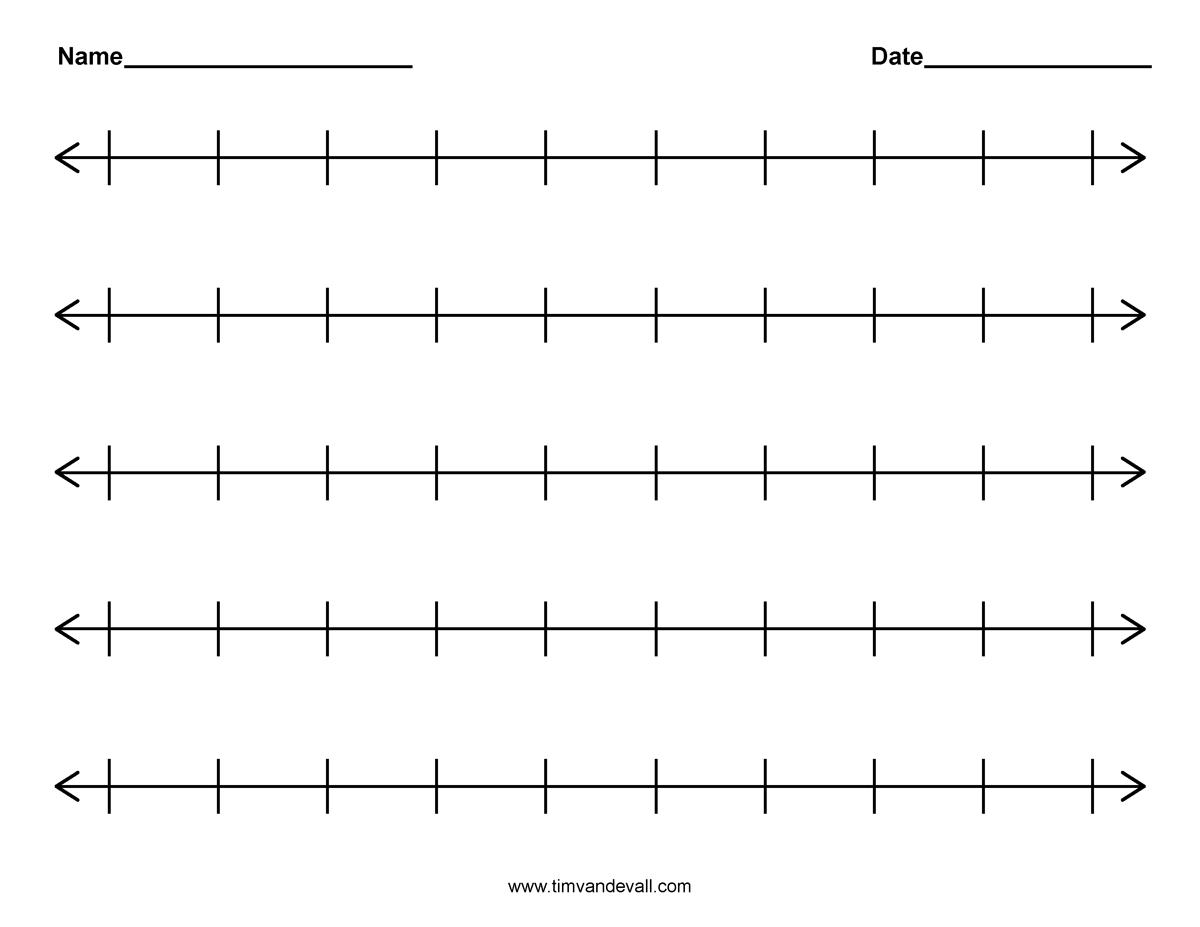 Blank Number line.