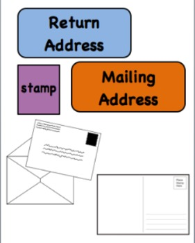 Parts of a Letter, Postcard, & Envelope Vocabulary, Clipart, and Blank  Templates.