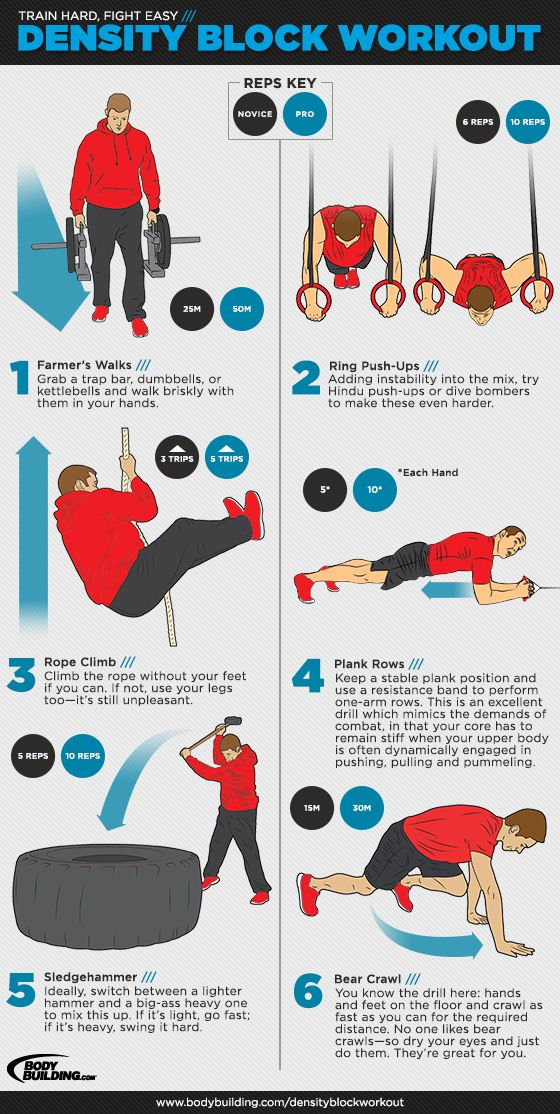 1000+ images about Workout on Pinterest.