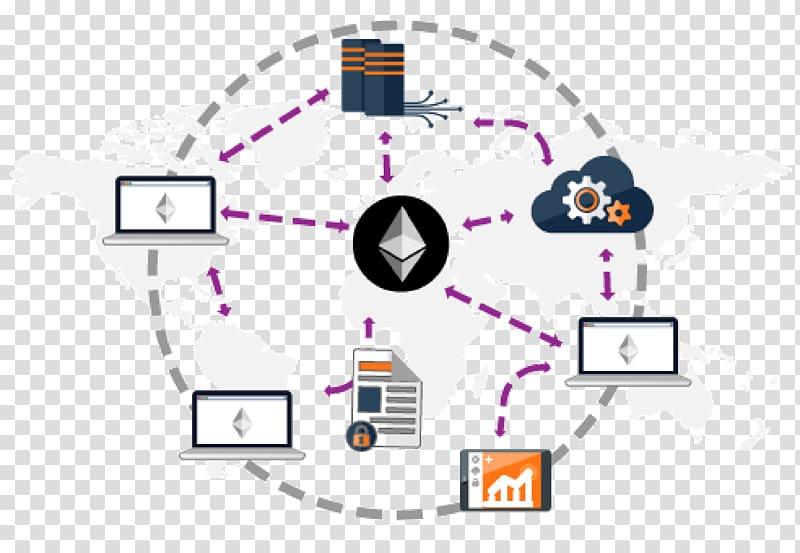 Ethereum Blockchain Bitcoin Smart contract Cryptocurrency, Platform.