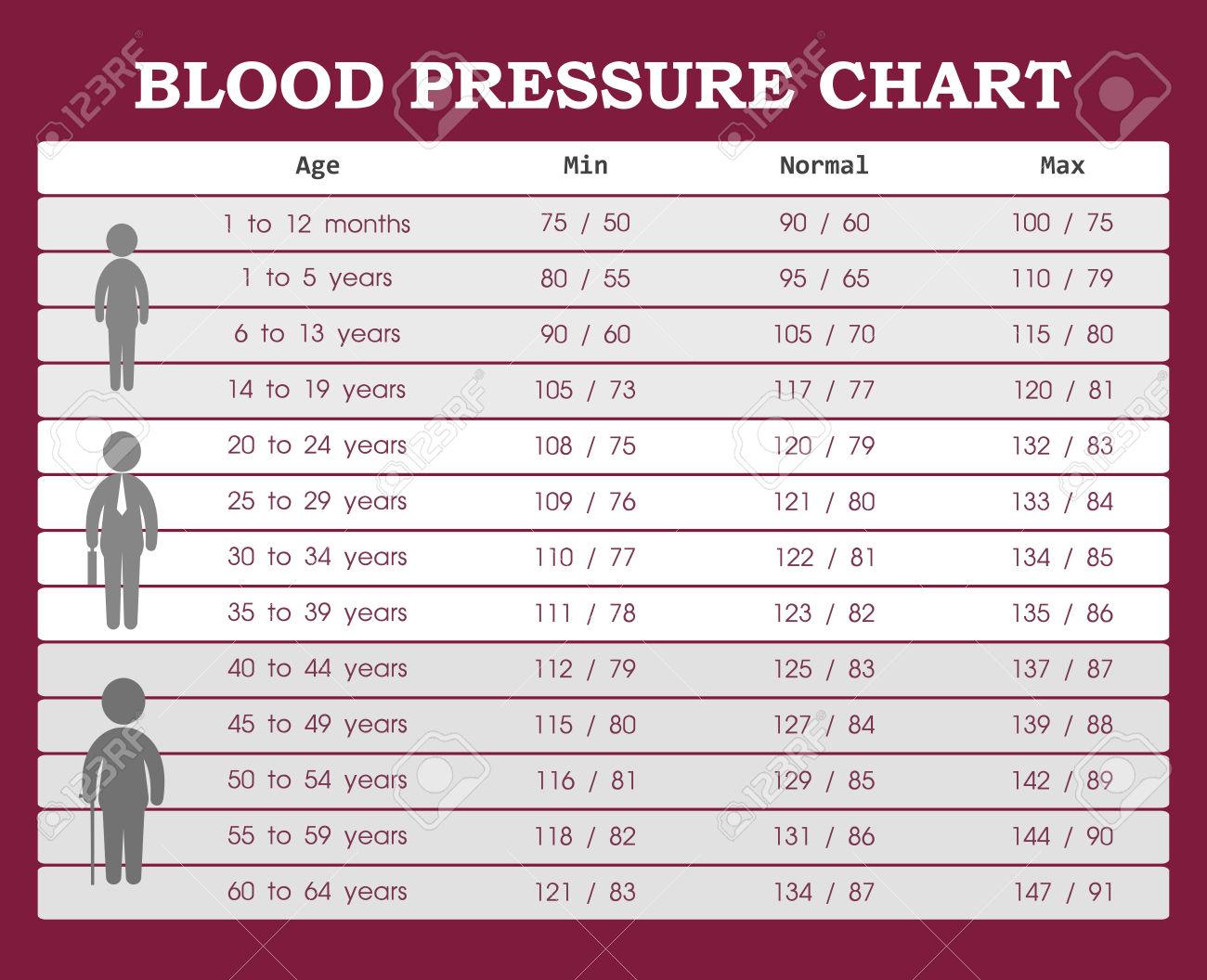 Blood pressure record charts madohkotupakka blood pressure record charts nvjuhfo Images