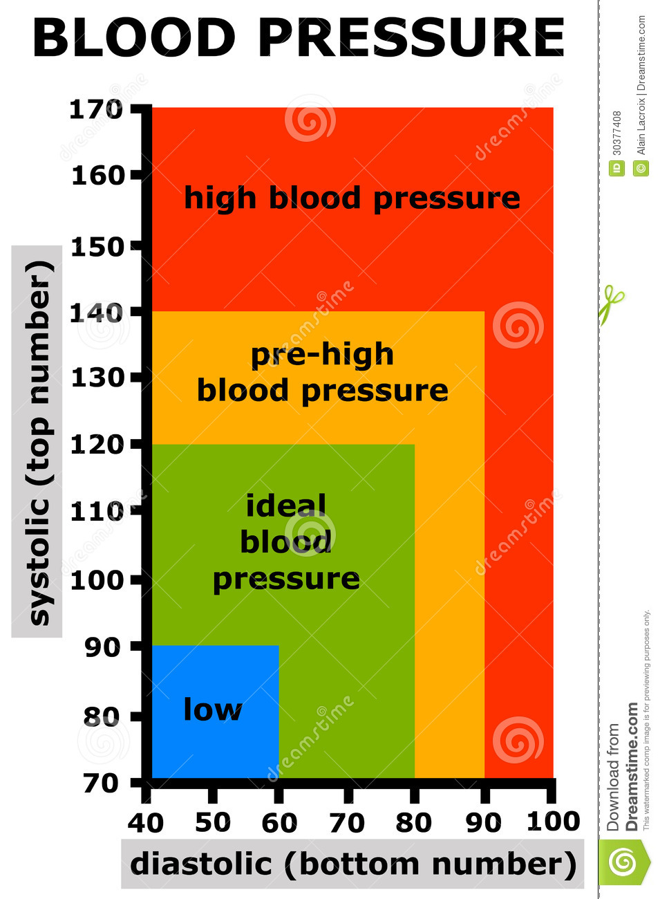 Blood pressure chart clipart clipground blood pressure chart clipart nvjuhfo Image collections