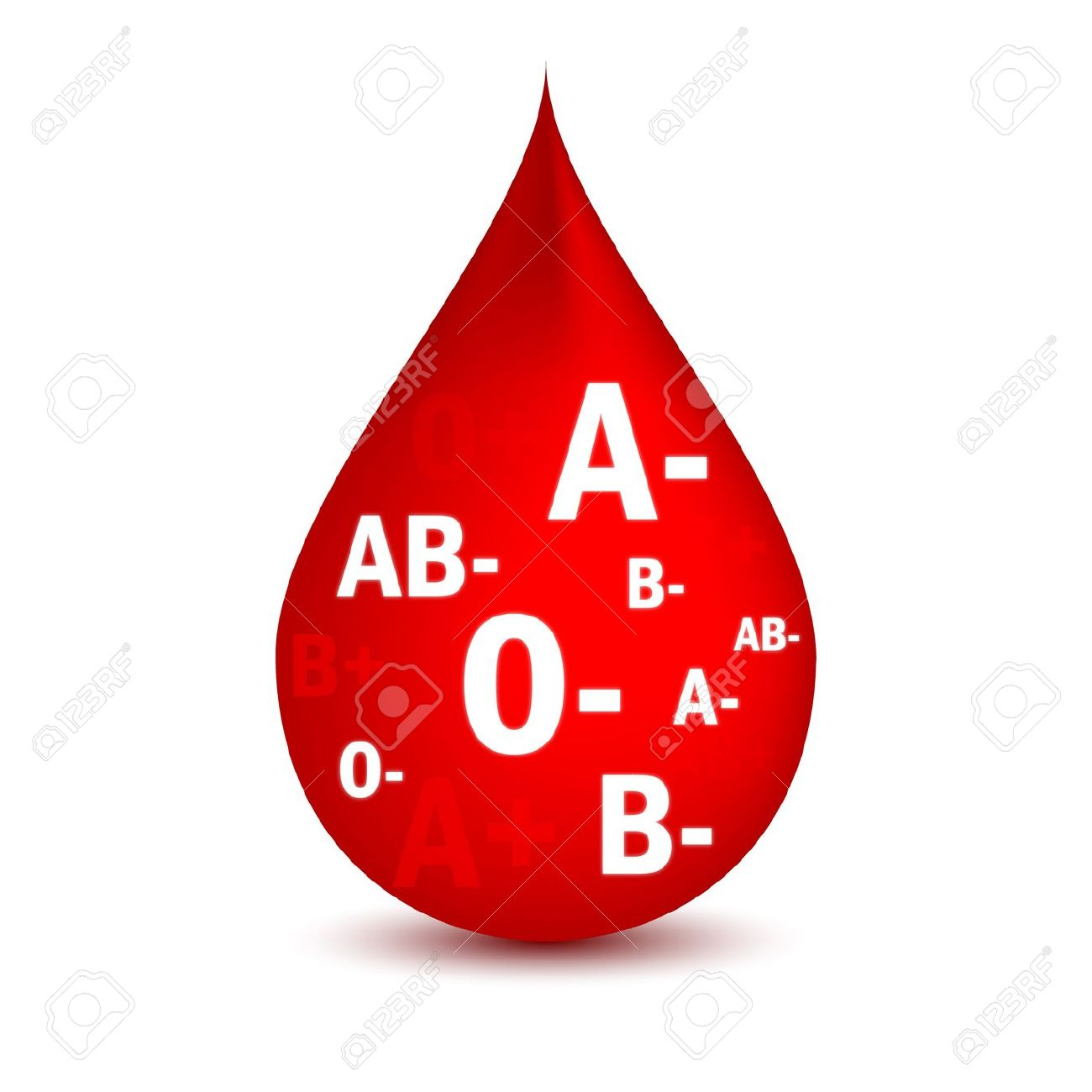 Blood Type Clipart.