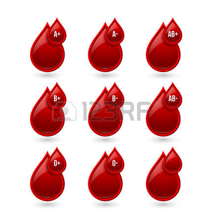 3,708 Blood Type Stock Vector Illustration And Royalty Free Blood.
