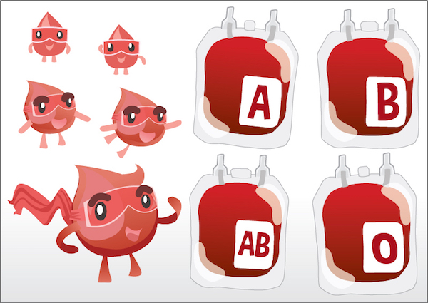 Which Is The Strongest Blood Type, A, B, AB or 0?.