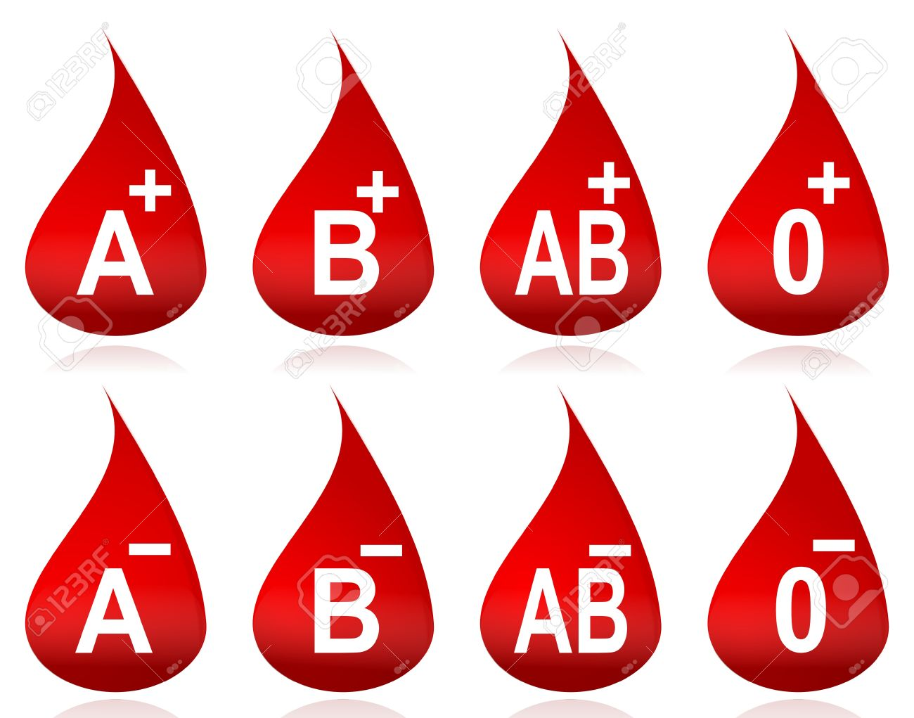 Showing post & media for Blood type symbol.