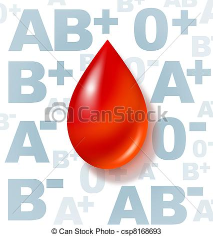 Blood group Illustrations and Clip Art. 1,626 Blood group royalty.