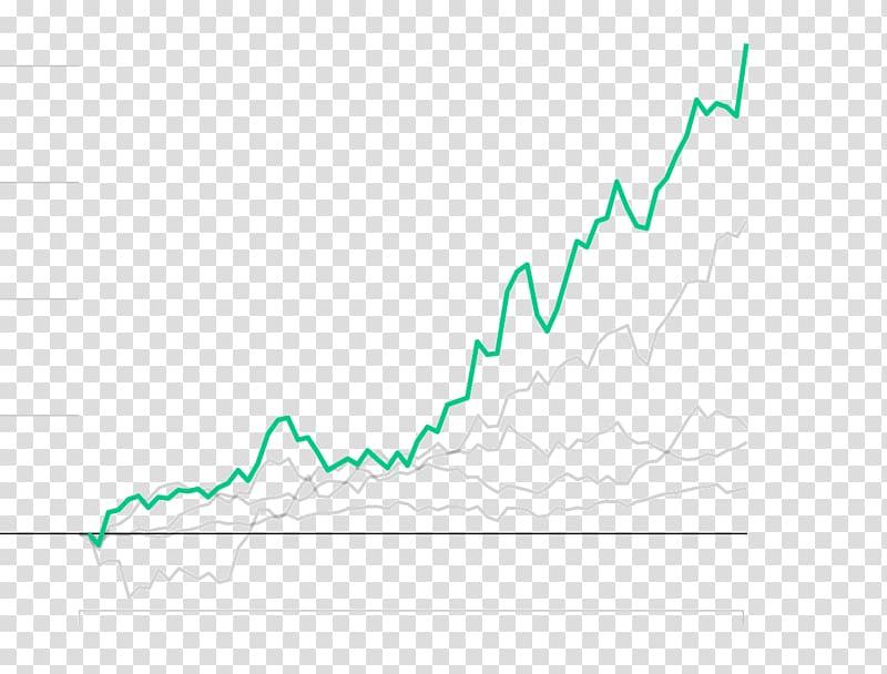 Bloomberg market Share price Amazon.com, market transparent.