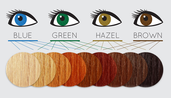 Hair Color for Hazel Eyes.