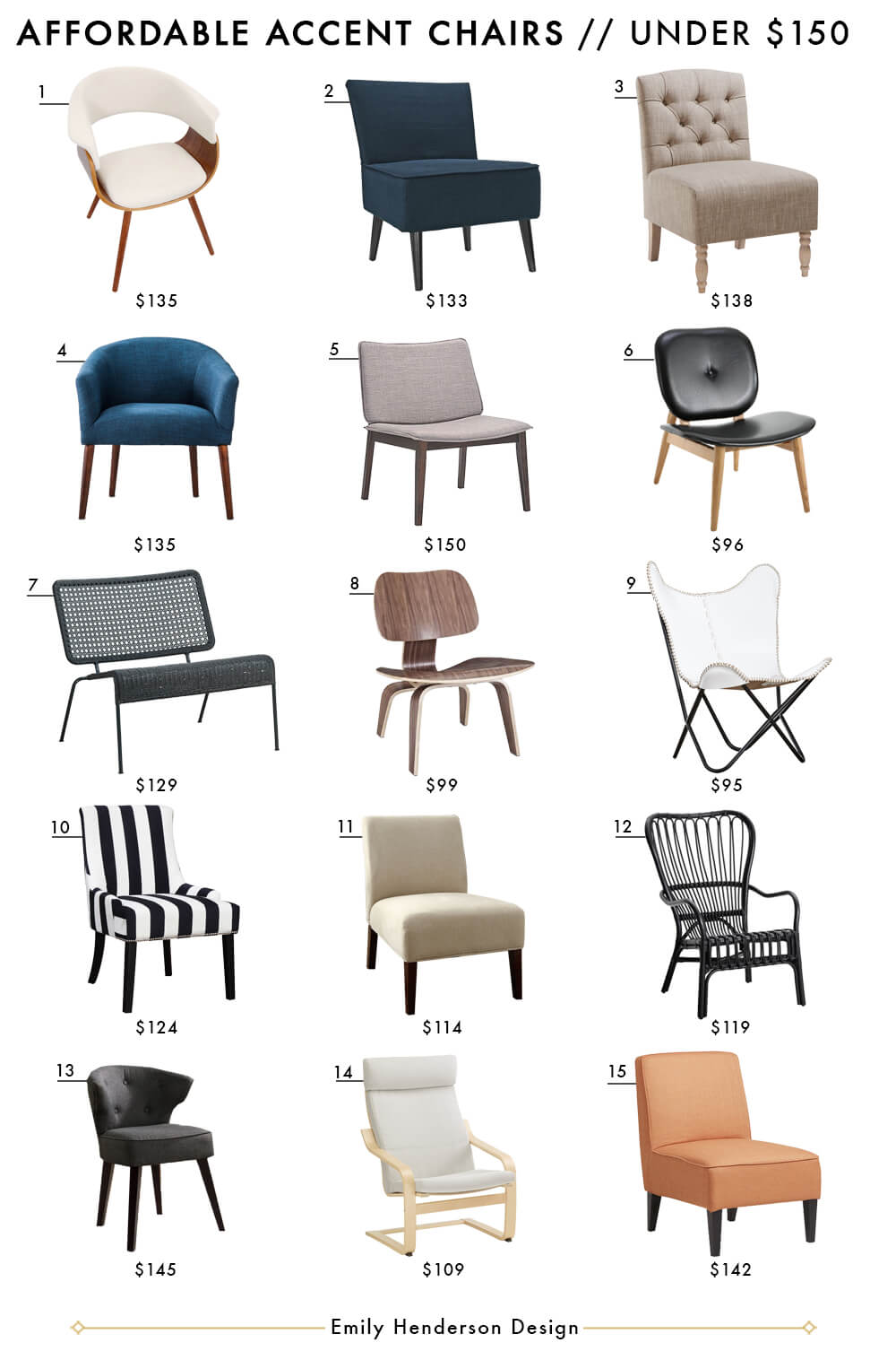 Affordable Accent Chair Roundup.