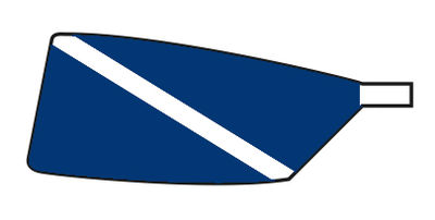 List of rowing blades.