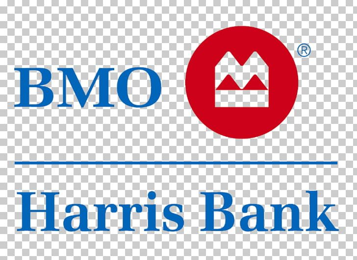 Bank Of Montreal Investment Digital Check Corporation BMO Harris.