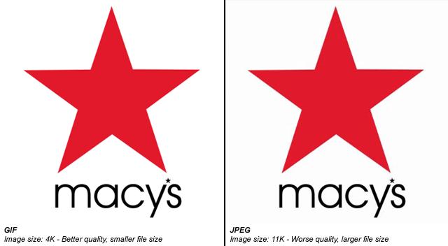 JPEG vs PNG vs BMP vs GIF vs SVG.