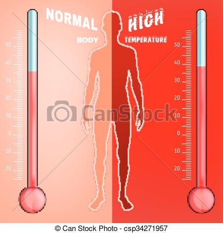 Clipart Vector of Vector Body temperature.