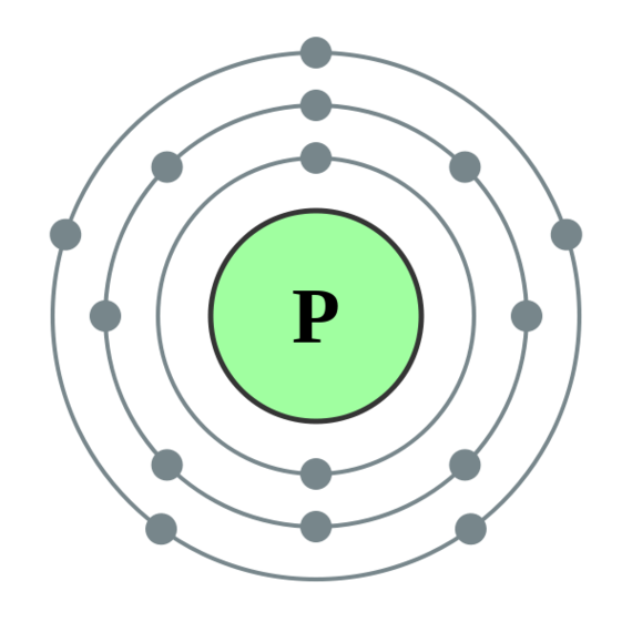 Bohr Model Silicon Clipart.