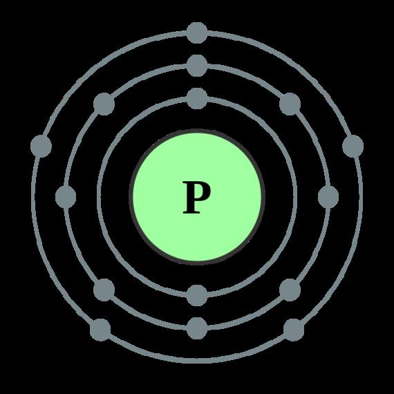 Bohr Model Silicon Clipart.
