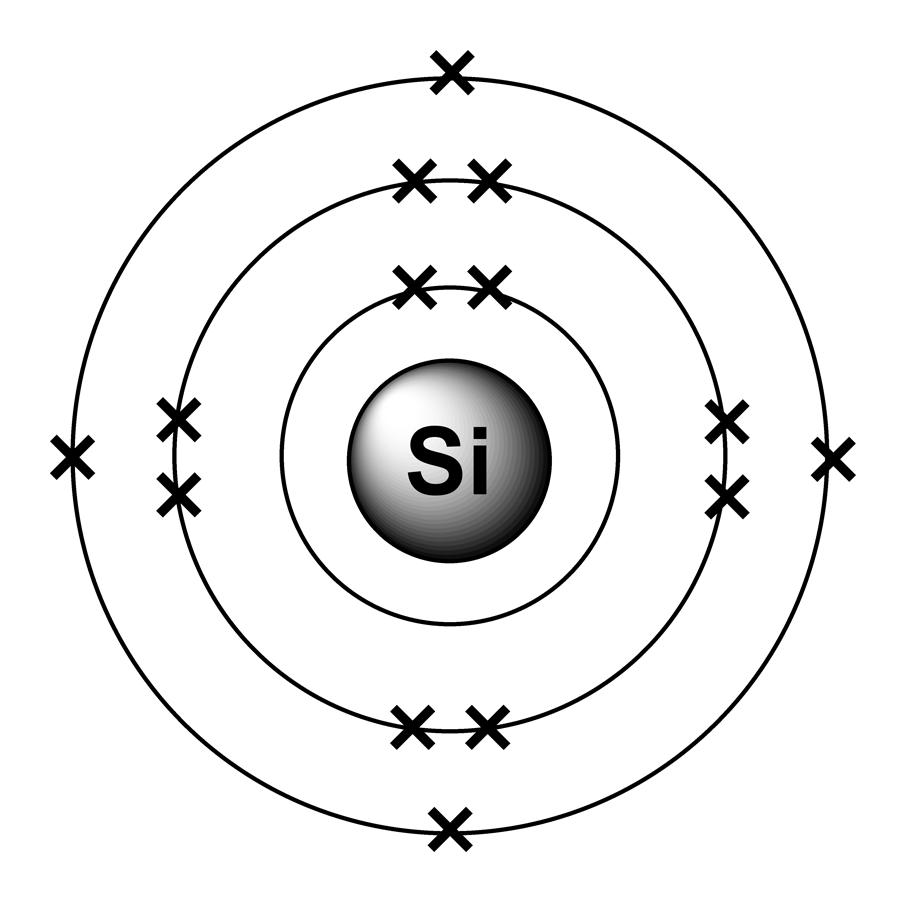 Bohr Model Silicon.