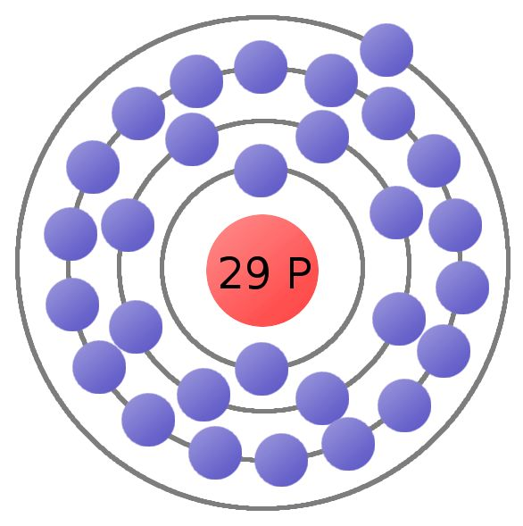 1000 idées sur le thème Bohr Model sur Pinterest.