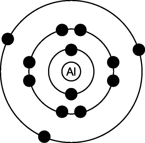 Radon Bohr Model.