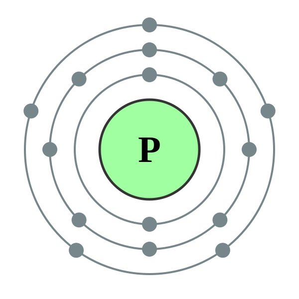 Bohr clipart - Clipground