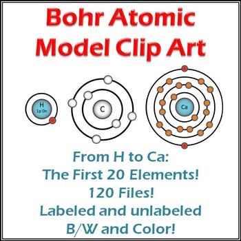 Bohr Atomic Clip Art: 20 Elements in 3 Formats by Science With Mrs.