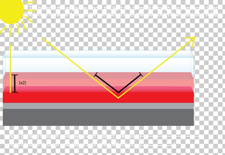 Paint Color Bondo Car Graphic design, stage light PNG.