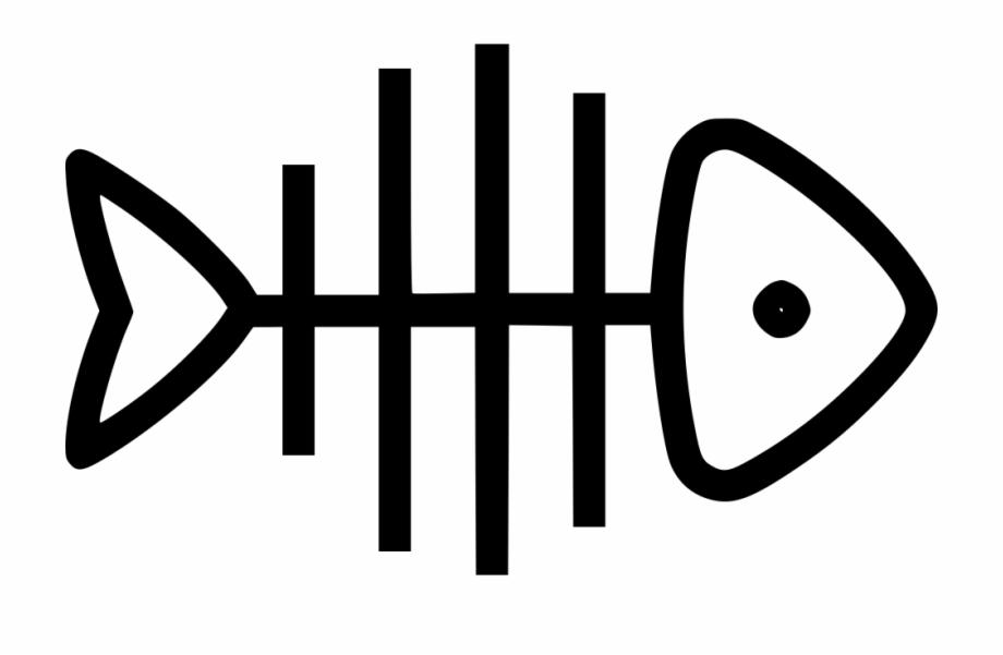 Fishbone Comments.