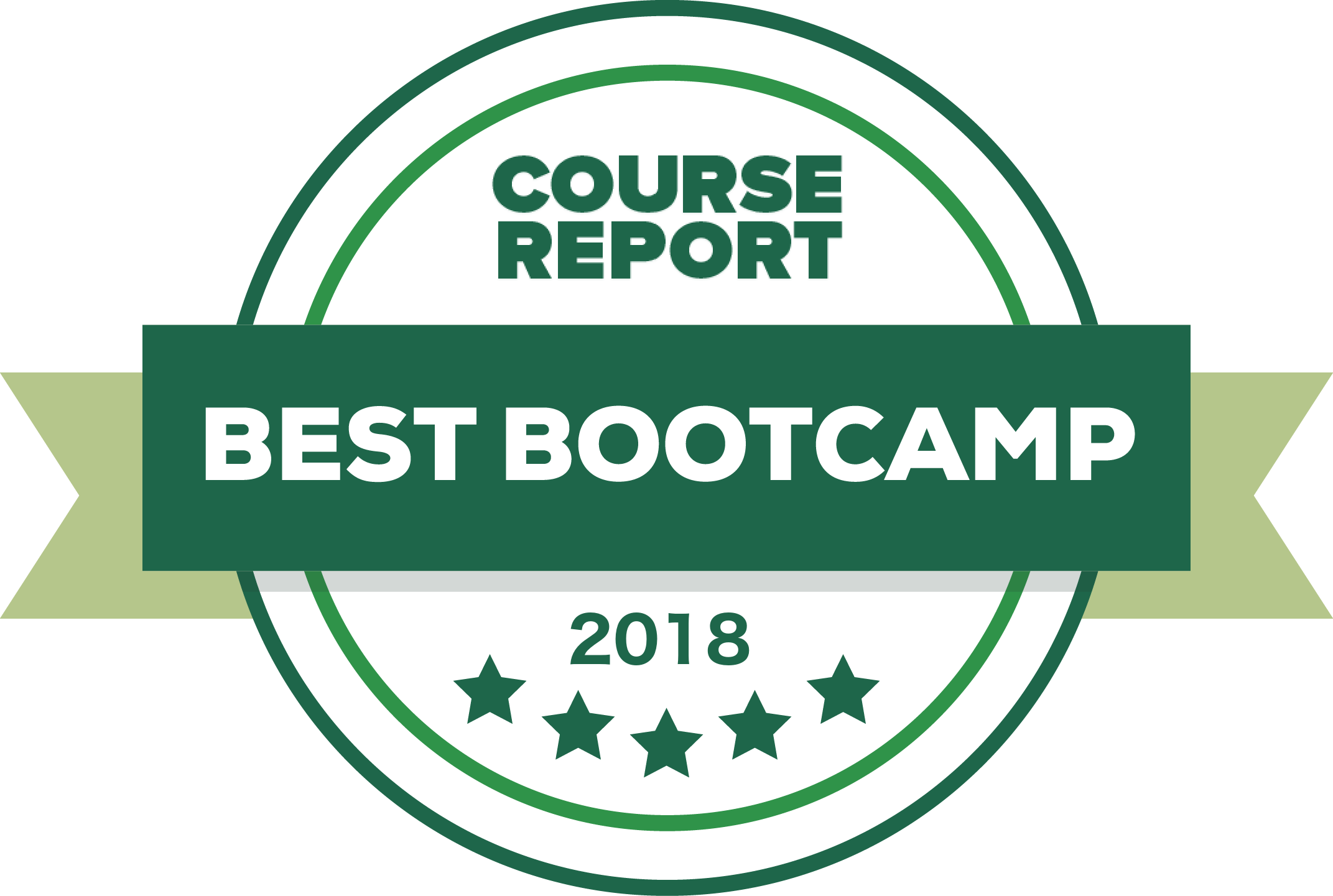 Best Coding Bootcamps of 2018.