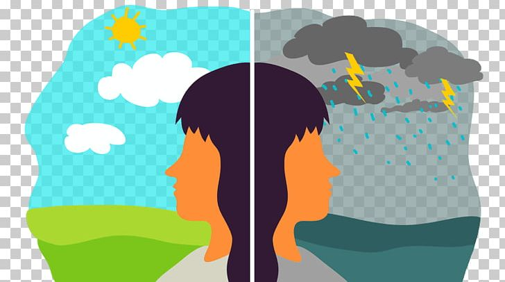 Borderline Personality Disorder Bipolar Disorder Mental.