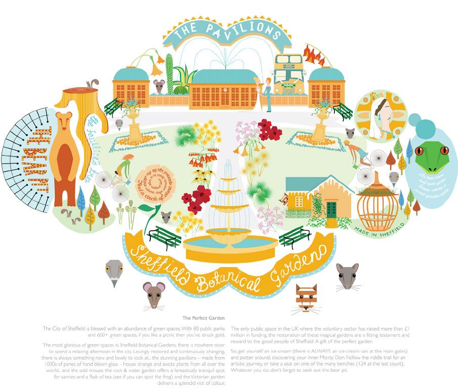 Sheffield Botanical Gardens Map.