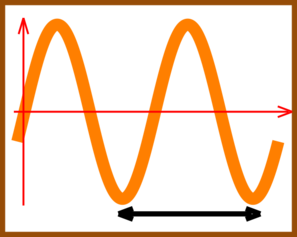 Frequency Wave With Boundary Clip Art at Clker.com.