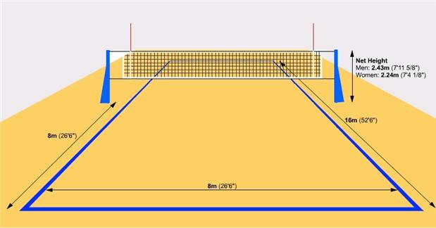 Volleyball Boundary Lines Spelndid Volleyball Lines.
