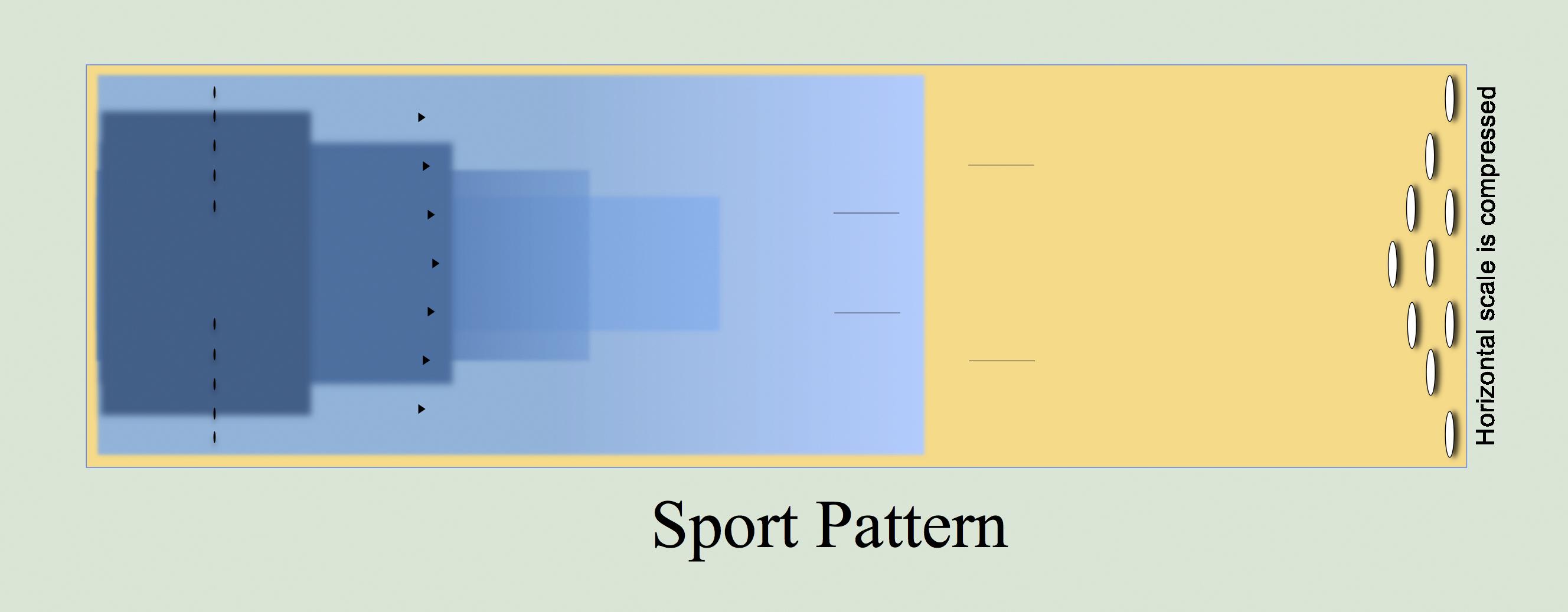 File:20190112 Sport pattern.